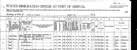 1923 Agnieszka Skrok Ellis Island 1