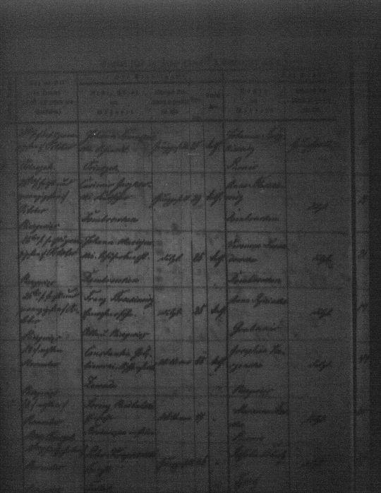 1869 Maciejewski Lewandowski marriage Poland 1
