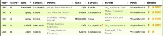 Rzepka marriages in Wojciechowice
