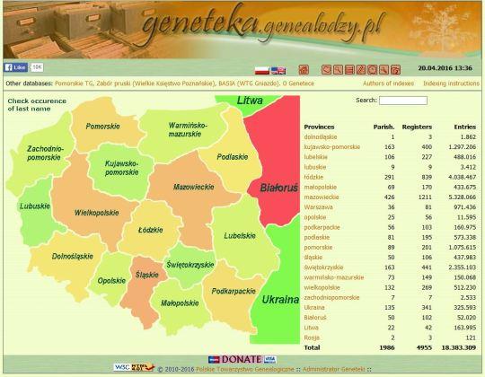 geneteka main page english