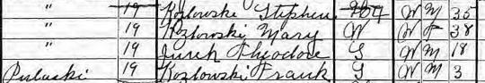 1925 Kozlowski Jurek census
