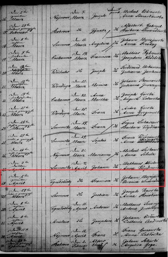 1875 Franciszka Maciejewski birth marked