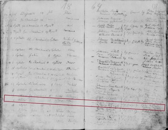 1864 Franz Klugiewicz birth marked